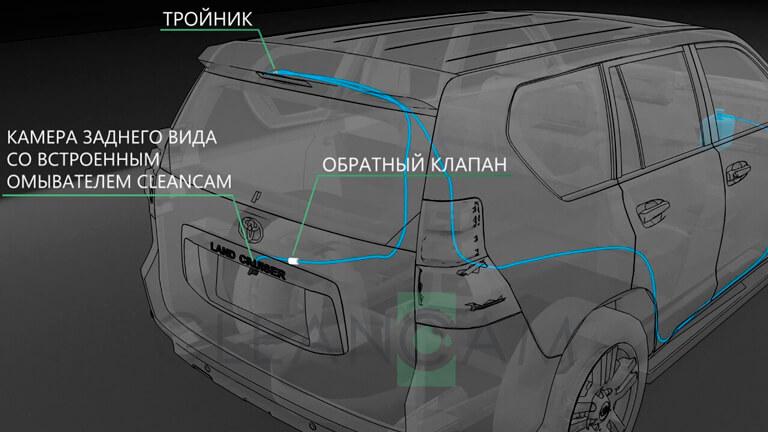 схема подключения омывателя камеры заднего вида Lexus GX
