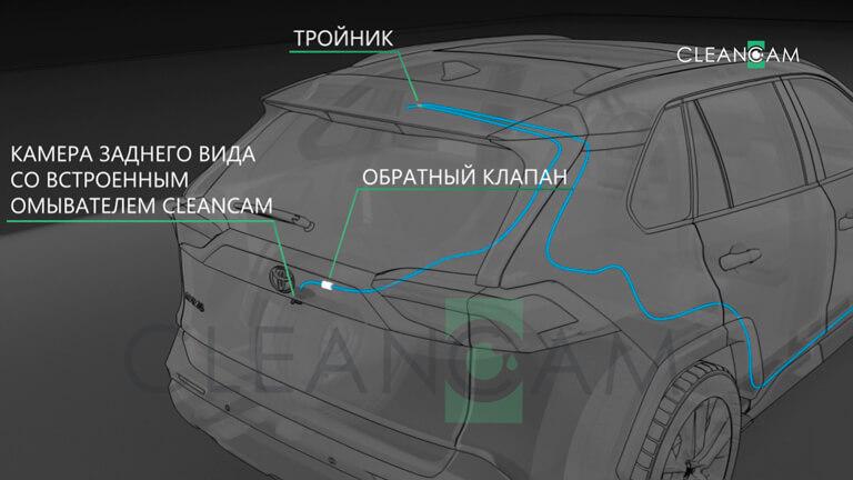 схема подключения омывателя камеры заднего вида Toyota Rav4