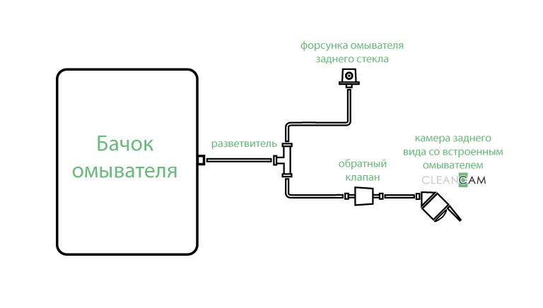 схема подключения омывателя камеры заднего вида Land Cruiser 200